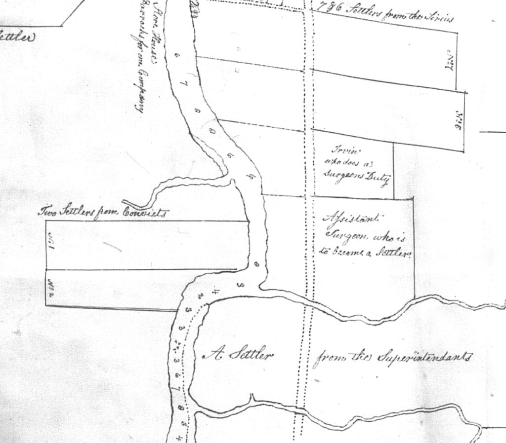 Governor John Hunter, Plan of the settlement of Parramatta, 1796, John Irving, Thomas Arndell, farms, eighteenth-century Parramatta, St. John's Cemetery Project, Old Parramattans