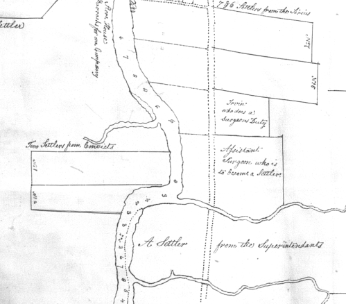 Governor John Hunter, Plan of the settlement of Parramatta, 1796, John Irving, Thomas Arndell, farms, eighteenth-century Parramatta, St. John's Cemetery Project, Old Parramattans